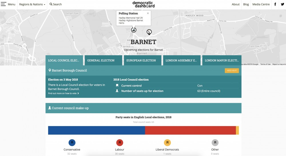 There are local elections next month in Barnet, are there in your area?